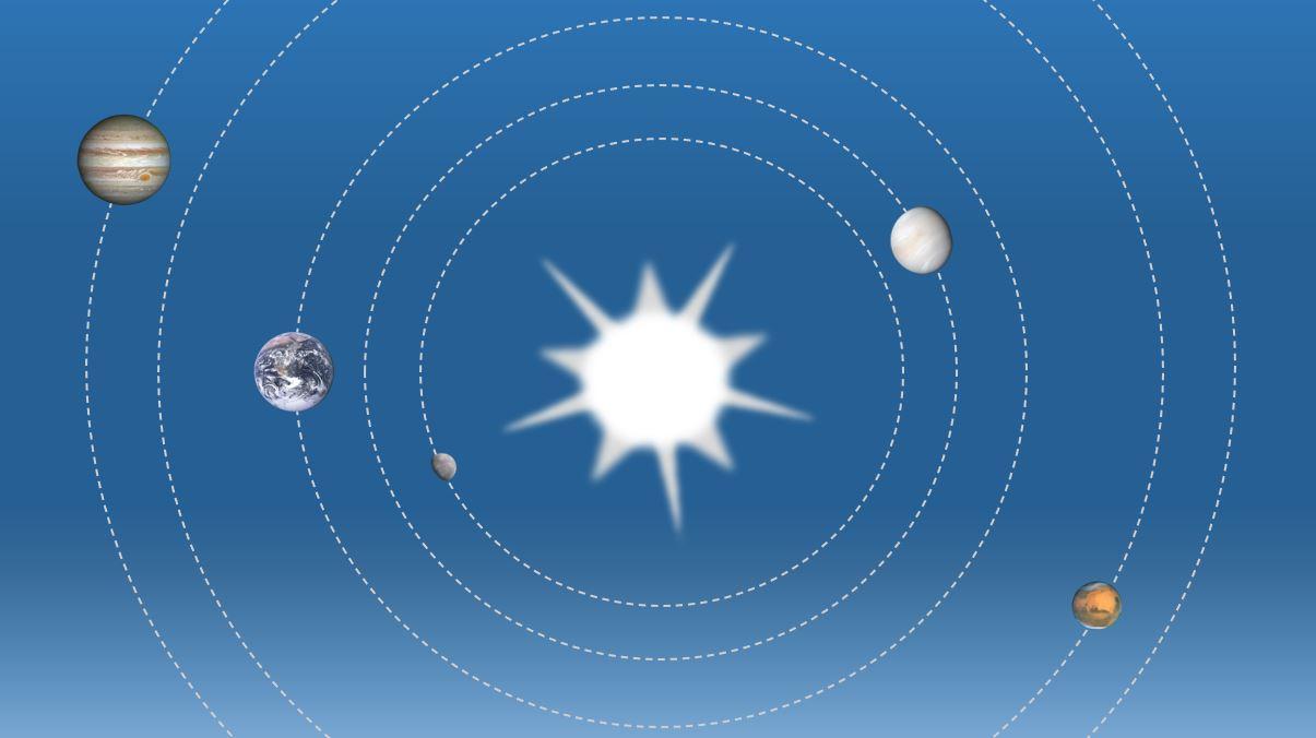 Solsystemet (heliocentriskt)